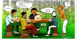 rfa 2